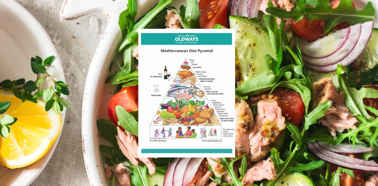 Mediterranean Diet page (1).png