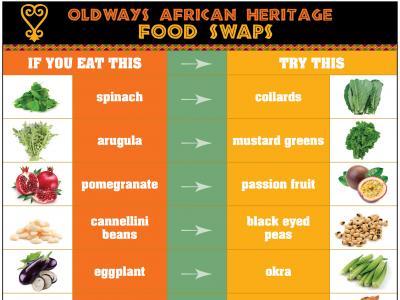 AHHweek-swap-food-chart-2.jpg