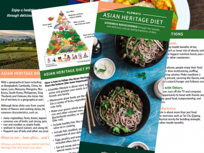Asian Heritage Diet 101 Brochure