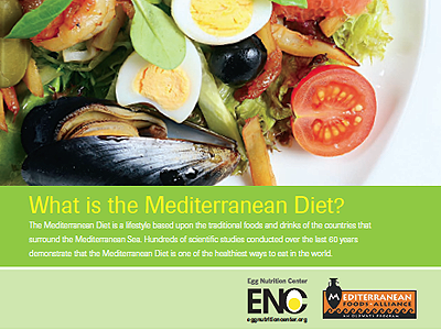 Eggs and the Mediterranean Diet
