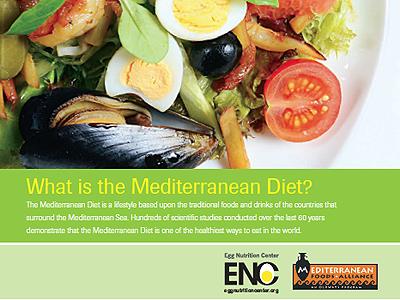 Eggs and the Mediterranean Diet