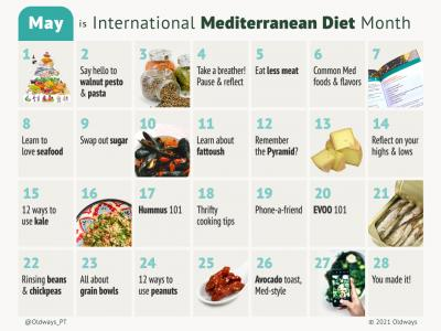 May calendar with one Mediterranean diet tip every day