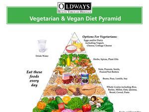 Oldways vegetarian pyramid