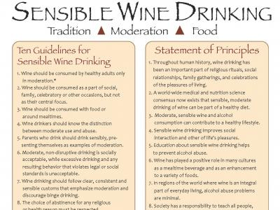 Sensible Wine Guidelines