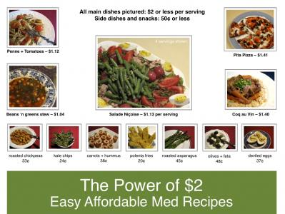 The Power of $2 – Affordable Mediterranean Recipes