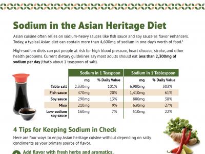 Revised Sodium_AsianDiet_Handout.jpg