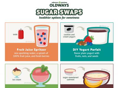SugarSwaps-6.png