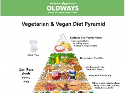 what can you eat on vegan diet