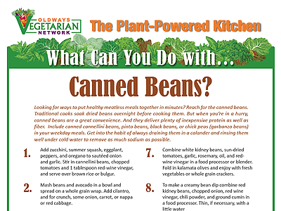 What Can you do with Canned Beans?