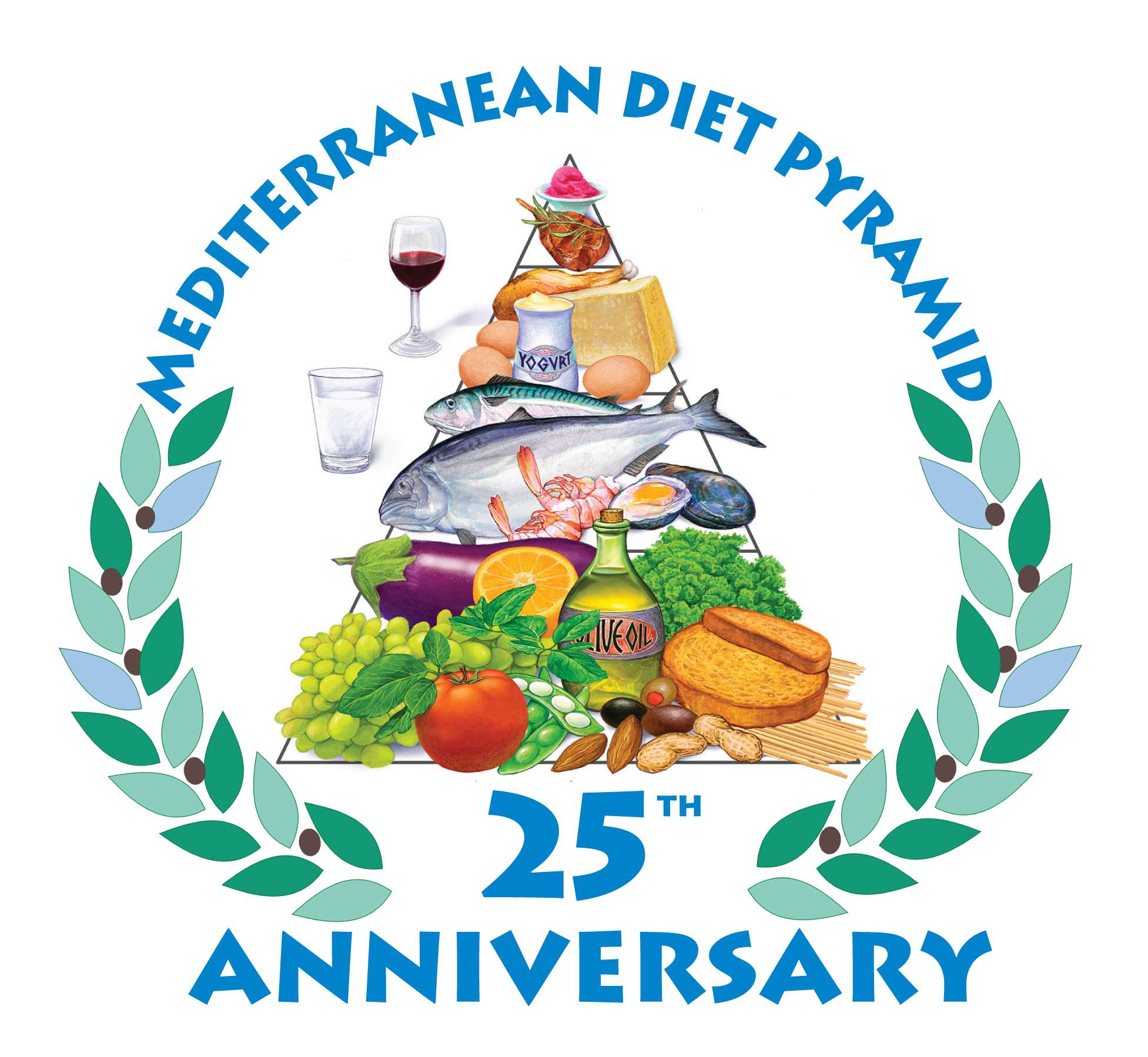 Definition of the Mediterranean Diet: A Literature Review