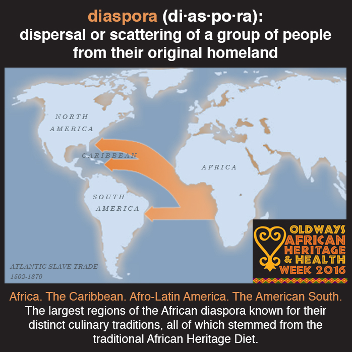 AHHWeek Jan19 Diaspora1.jpg