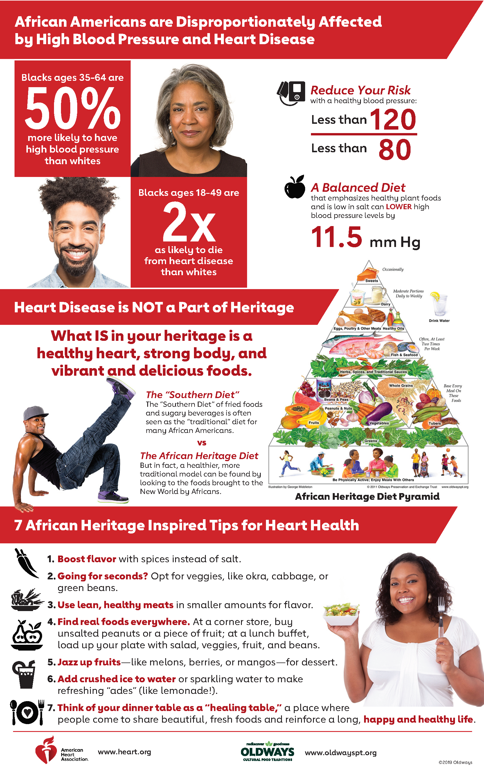 7 African Heritage Inspired Tips for Heart Health