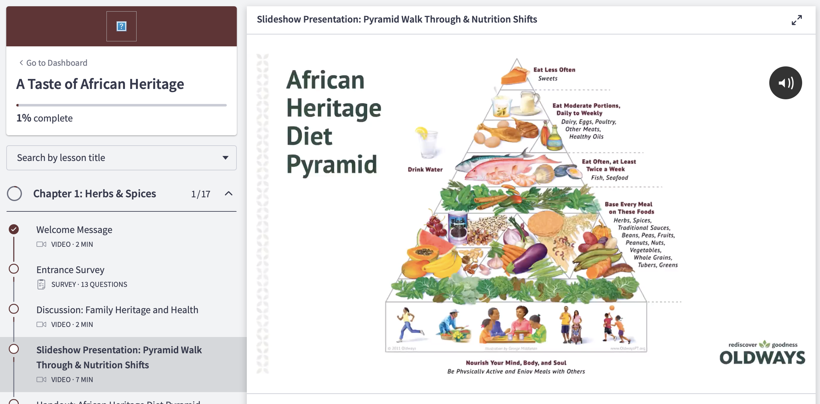 a taste of African heritage online learning course