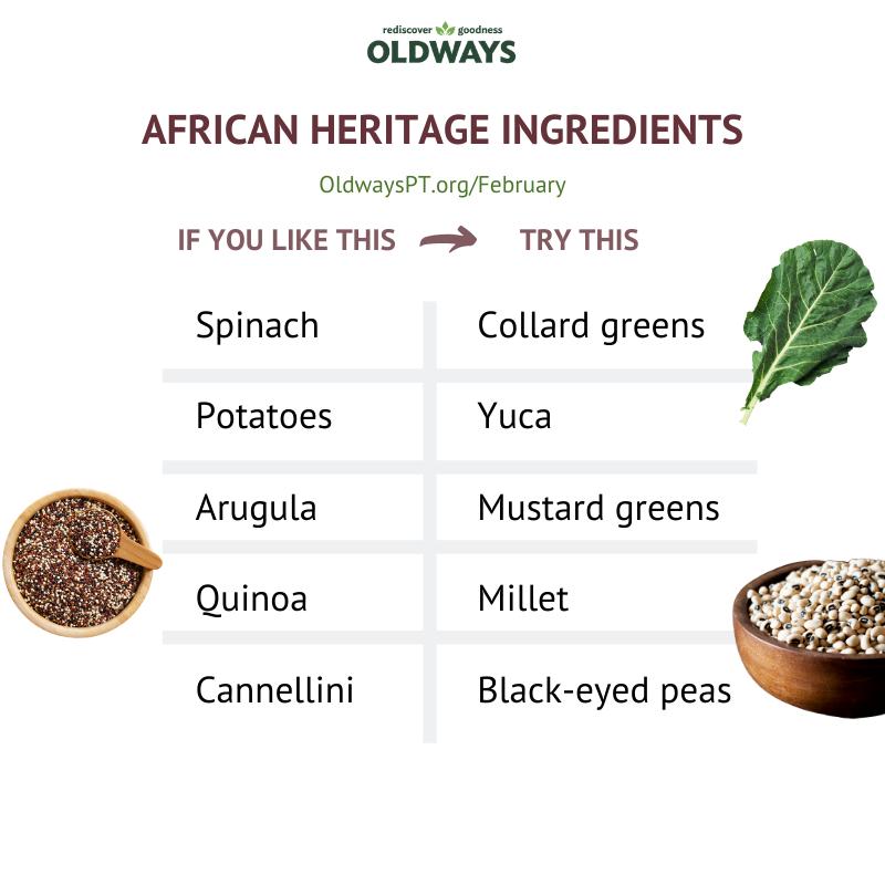 African Heritage ingredients.png