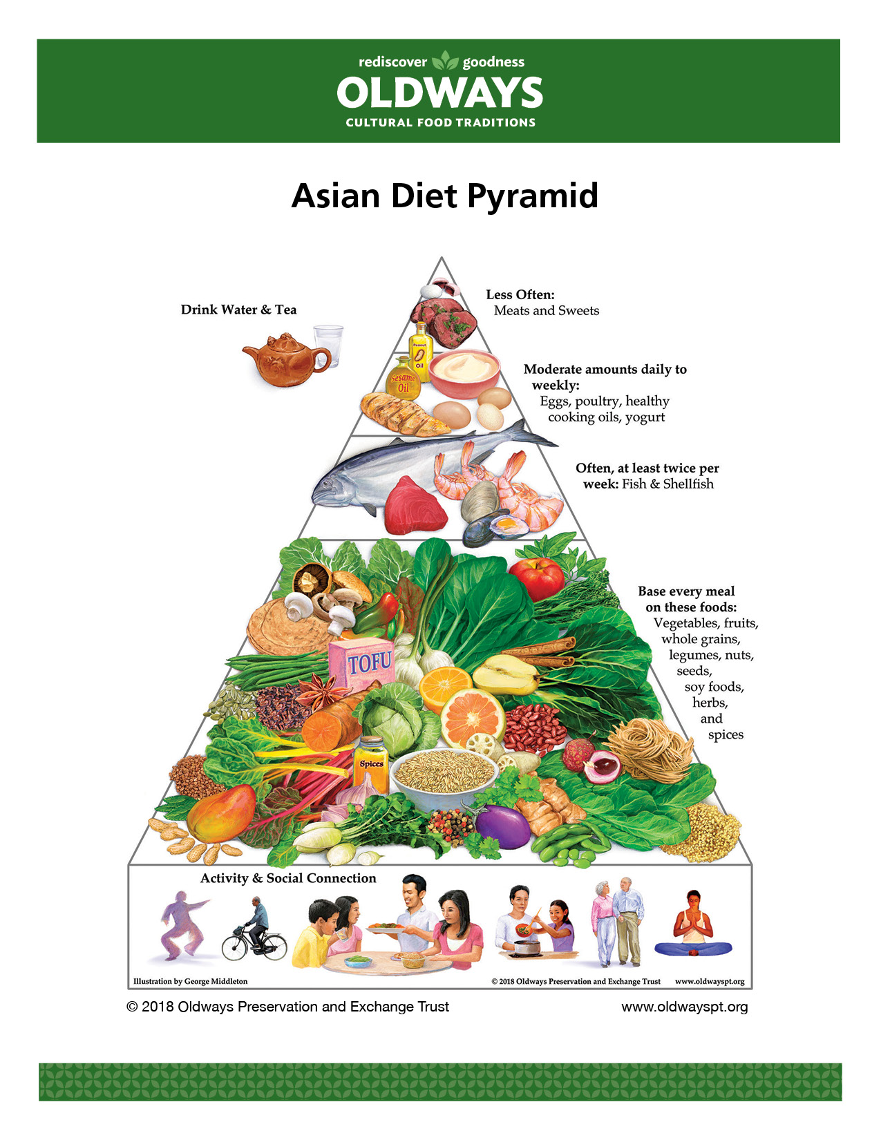 asian heritage diet | oldways