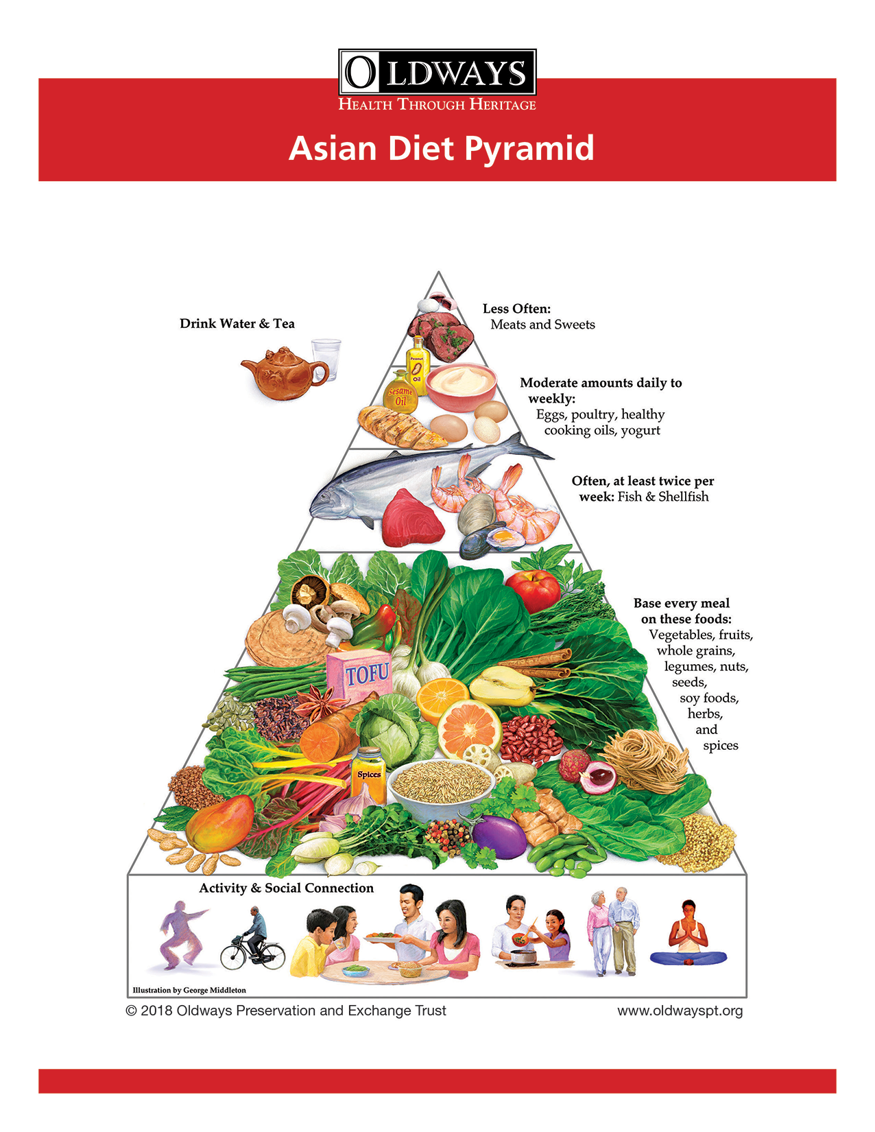 Asian_pyramid_flyer.png