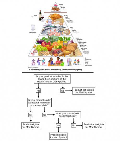 MedCriteriaGraphic 0.jpg