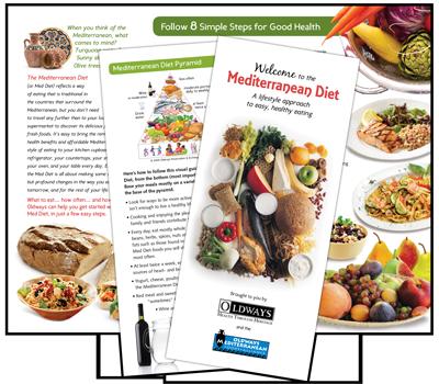 Diet,Keto Diet,Mediterranean Diet,Paleo Diet,Keto Diet Menu