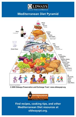 western diet vs mediterranean diet