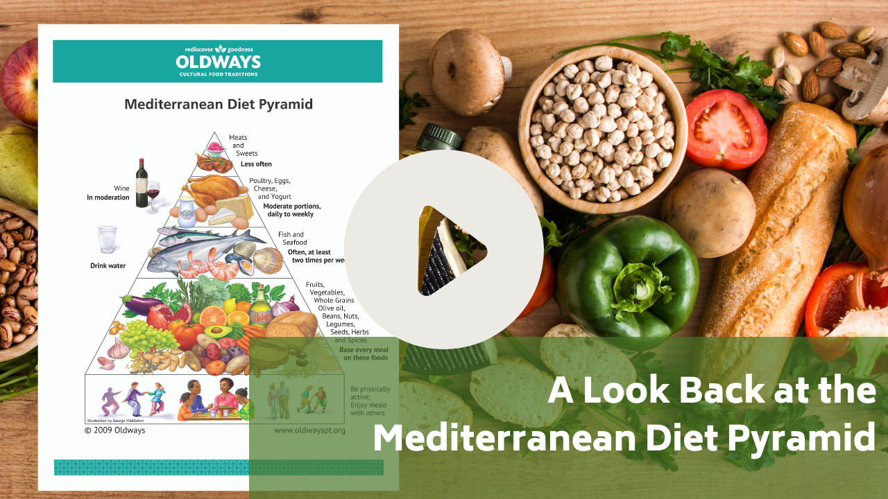 Play video A Look Back at the Mediterranean diet Pyramid