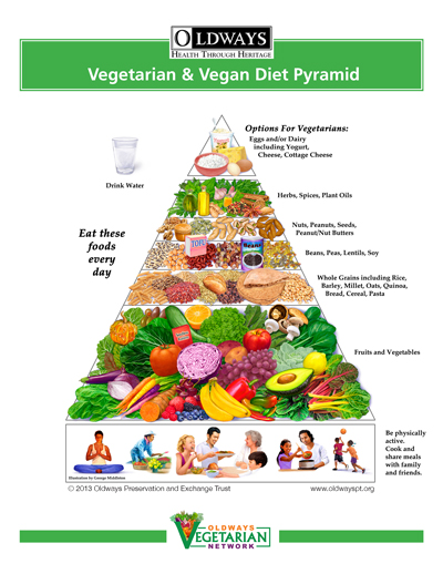 Oldways Unveils Updated Vegetarian & Vegan Diet Pyramid