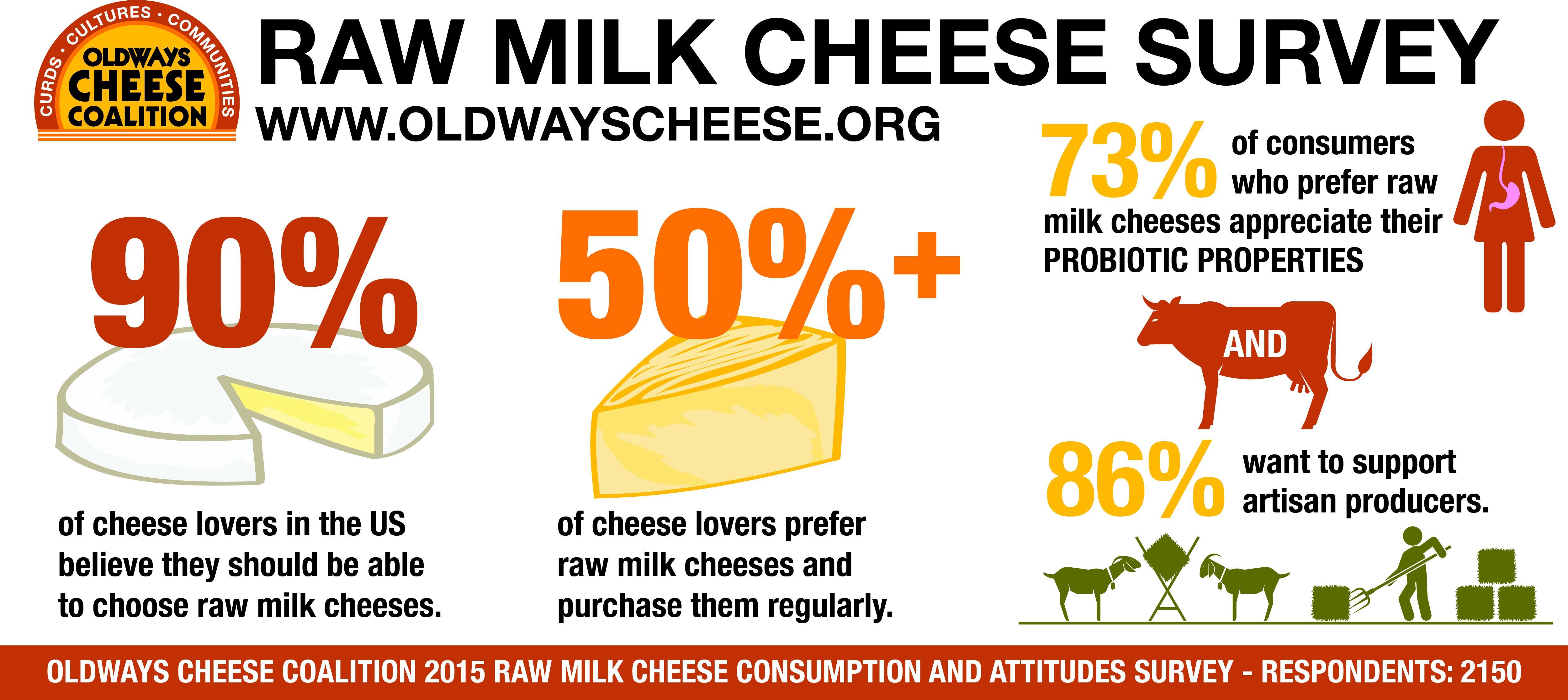 Raw milk survey infographic-print.jpg