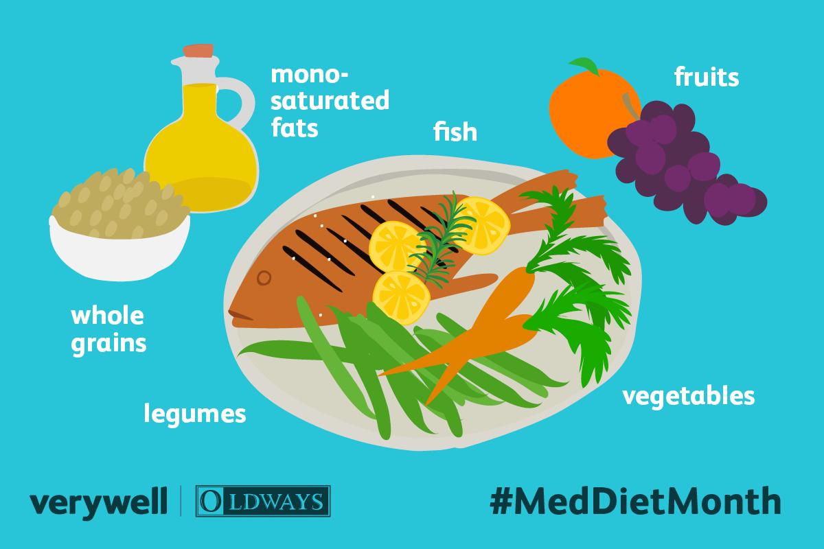 VW_Mediterranean_Diet_Month.png