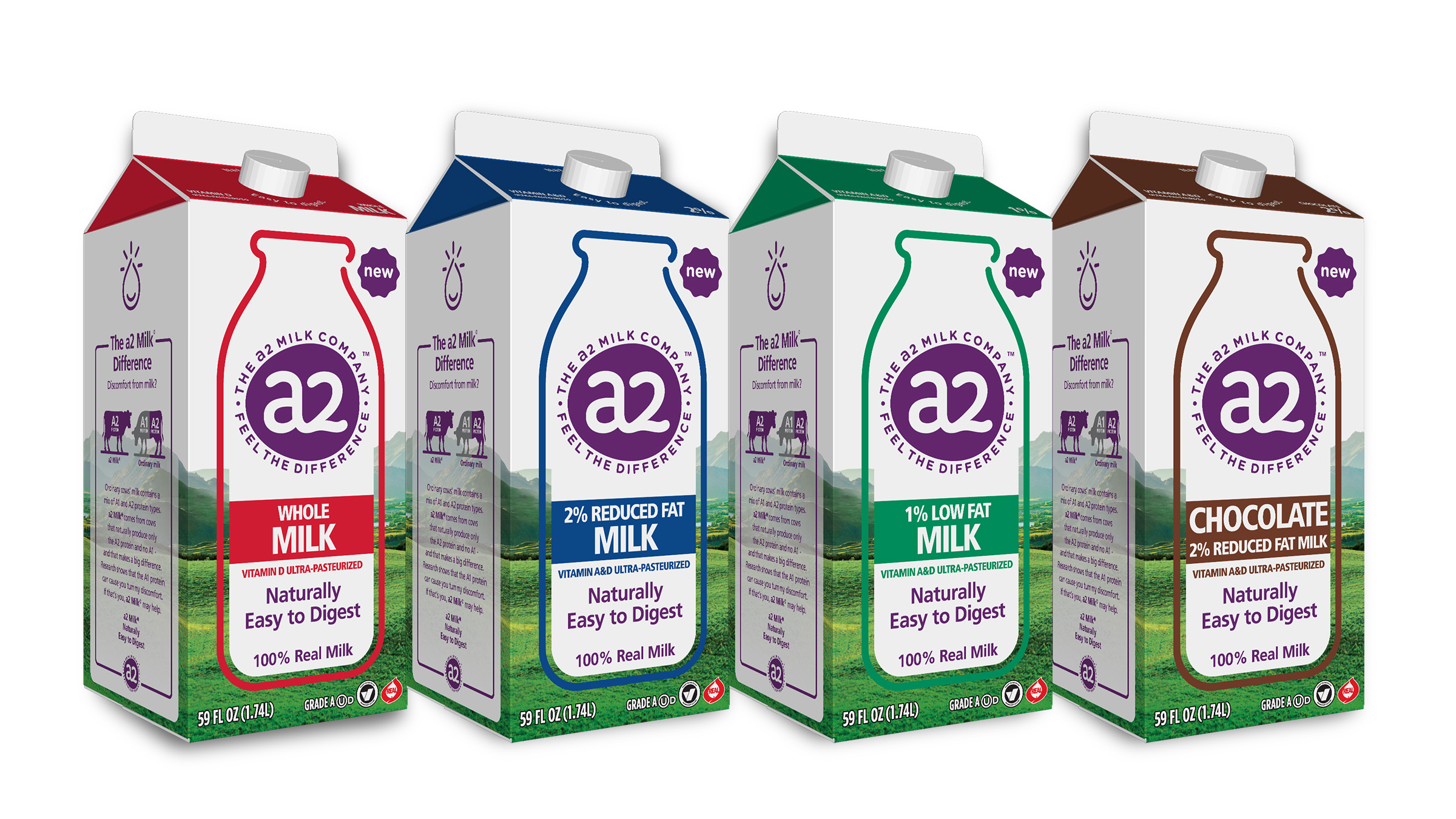 a2 Milk Company