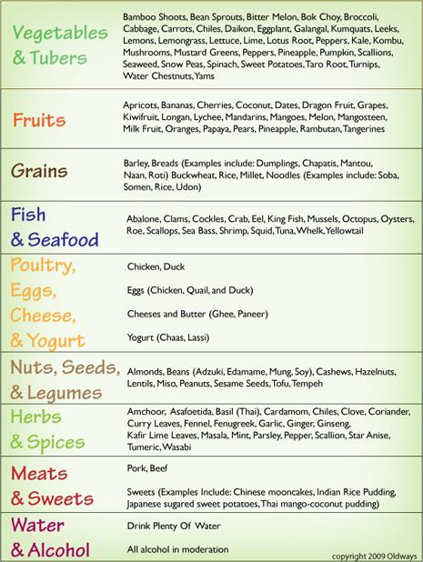 Asian Foods Table-med.jpg